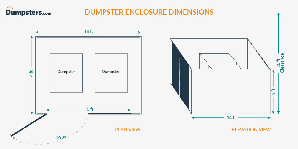 Dumpster Enclosure Dimensions Blueprint