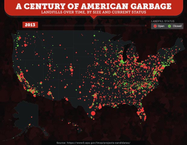 Landfill growth in the United States