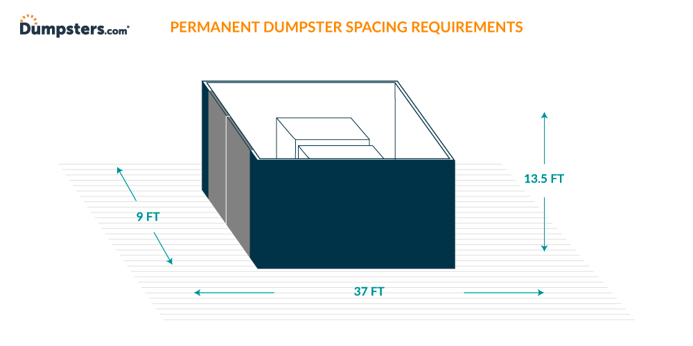 Permanent Dumpster Inside of Enclosure With Height, Width and Depth Dimensions Labeled in Feet