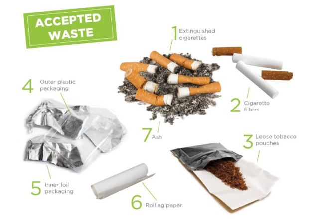 Items accepted in Terracycle's cigarette recycling program.